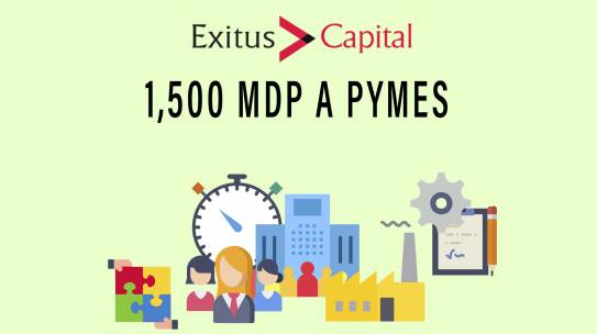 Exitus Capital: 1,500 mdp a Pymes